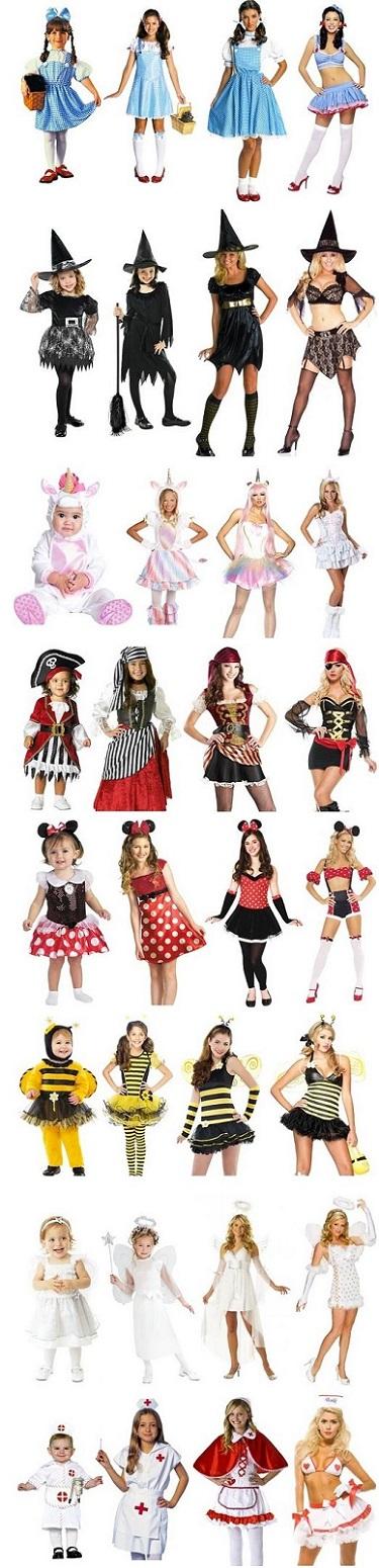 Evolution of Halloween Costumes for Girls