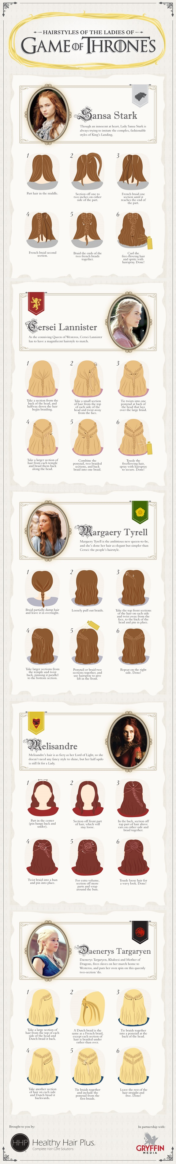 Hairstyles of the ladies of Game of Thrones