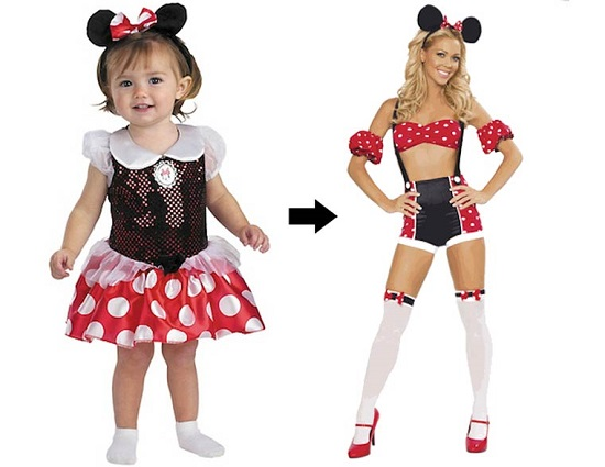 Evolution of Halloween Costumes for Girls